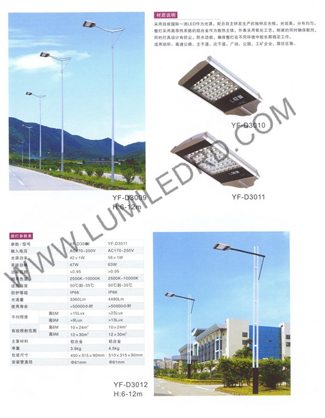 Luz Energia Solar